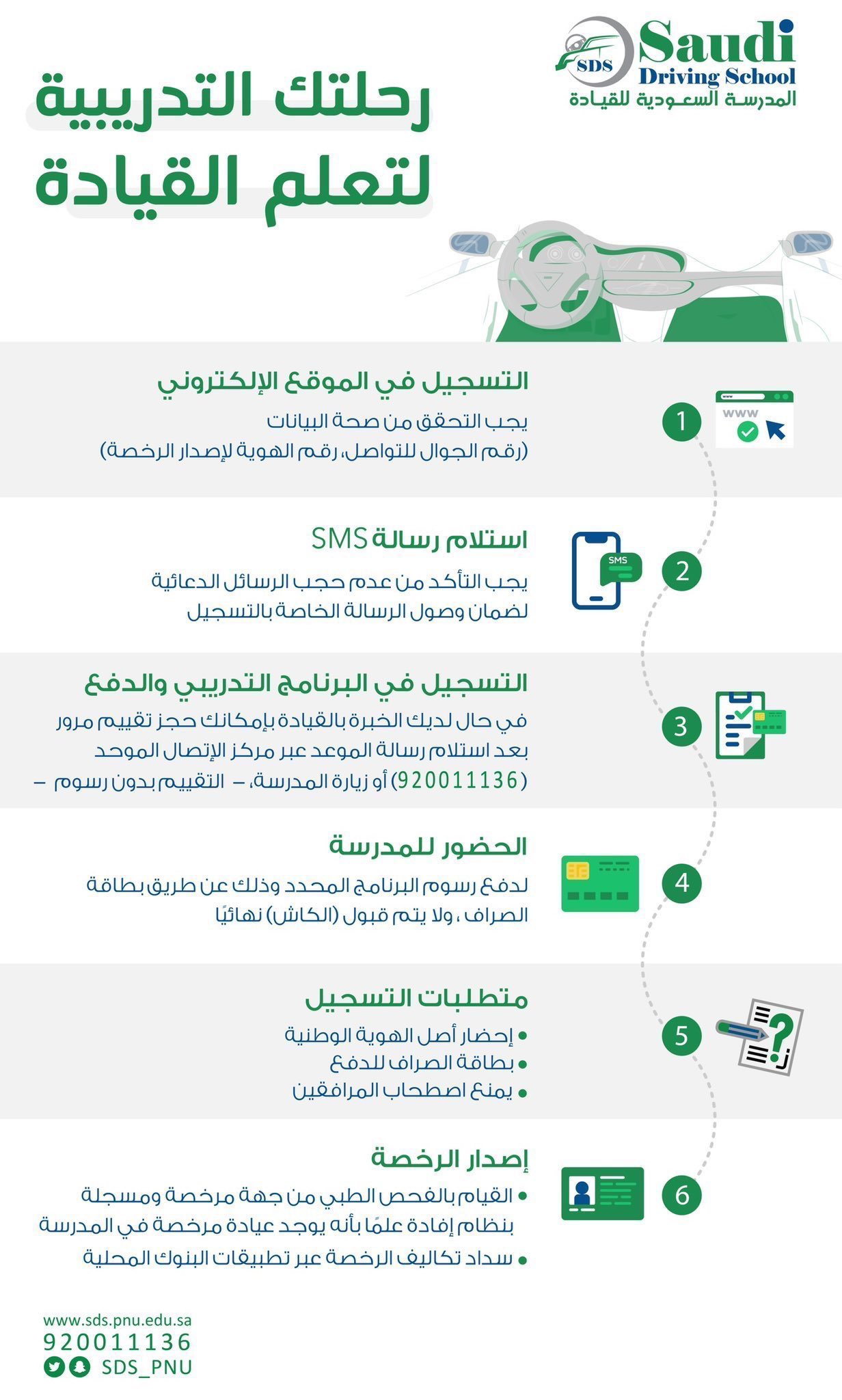 المدرسة السعودية للقيادة تحدد 3 برامج لتعليم القيادة حسب الخبرة السيارات الموقع العربي الأول للسيارات