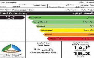 بطاقة كفاءة الطاقة للسيارات نيسان